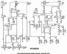 2014 hyundai wiring diagram wiring diagram database