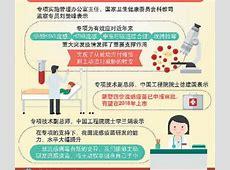 湖北疫情防控工作发布会,广东省疫情防控工作发布会,疫情防控发布会新闻