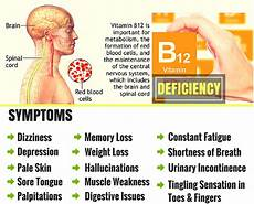 b12 mangel symptome vitamin b 12 deficiency causes symptoms prevention
