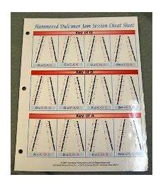 Dulcimer Capo Chart Mountain Dulcimers And Accessories