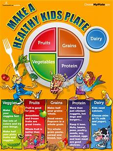 my plate kids poster healthy kids nutrition education