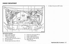 small engine service manuals 2010 nissan sentra user handbook 2012 juke owner s manual
