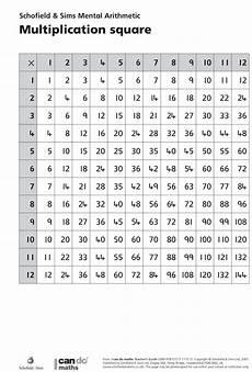 multiplication worksheets ks1 printable 4460 multiplication square great for teaching multiplication in ks1 ks2 multiplication squares