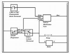 y plan wiring schematic diynot