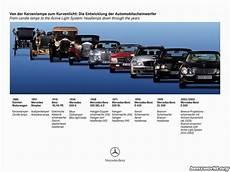 evolution of cars time car timeline mercedes forum