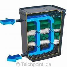 Teichfilter Biofilter Set 10 000 Uv Koi Teich Filter
