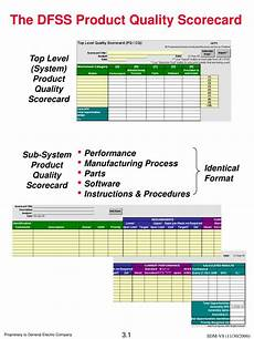 ppt top level system product quality scorecard powerpoint presentation id 3279656