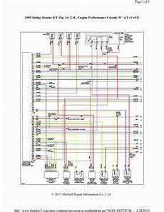 unique citroen dispatch glow plug relay wiring diagram diagram diagramsle diagramtemplate