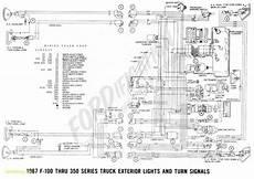 1997 jeep grand laredo wiring diagram 1997 jeep grand laredo wiring diagram new c6 wiring diagrams ecu en 2020 con