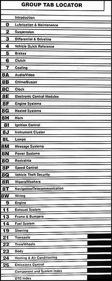 car repair manuals online pdf 2007 chrysler sebring engine control 2007 chrysler sebring repair shop manual original 5 vol set