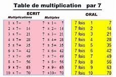table de 7 fiche