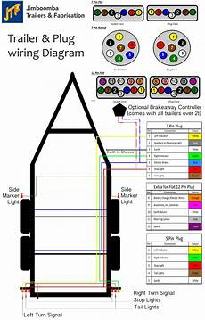 wiring a trailer plug trailer light wiring trailer wiring diagram gooseneck trailer