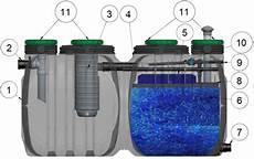 Micro Station De Relevage Eaux Usées Brio Filtre Compact 174 Stoc Environnement
