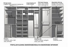 Pax Kleiderschrank Planen - pax wardrobe planner home in 2019 bedroom wardrobe