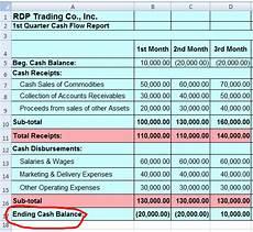 ending cash balance financial statement cash flow report process street