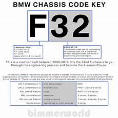 Bmw Code 2ded | bmw engine codes bmw chassis codes bimmerworld