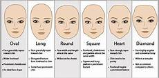 get the cut that suits your face shape architeqt salon and gallery
