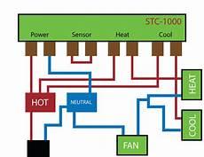 stc 1000 fan wiring diagram homebrewtalk com wine mead cider brewing discussion