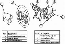 airbag deployment 1995 ford contour free book repair manuals 2006 pontiac grand prix 3 8l sfi ohv 6cyl repair guides steering steering wheel autozone com