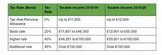 band a national insurance tax rates for 2019 20 what the taxman gets liquid friday
