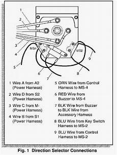 cushman golf cart wiring diagrams ezgo golf cart wiring diagram ezgo forward and