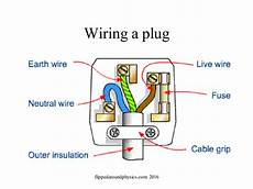 fuses and the earth wire by eyrejk teaching resources