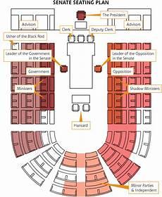 australian house of representatives seating plan jacaranda 雜記 相片自動播放 udn相簿