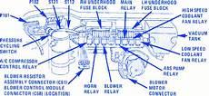 Oldsmobile 88 1992 Fuse Box Block Circuit Breaker Diagram