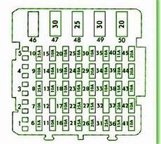 1991 buick fuse box diagram 1991 buick park avenue fuse box diagram circuit wiring diagrams