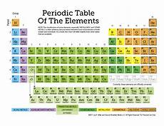 free printable periodic table of the elements 11 page set
