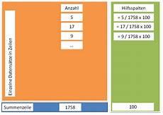 abc analyse vorgehensweise erkl 228 rt praxisbeispiele