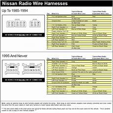 radio wiring what i ve learned restomod 忍者