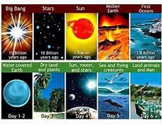 Answering Christianity Proses Penciptaan Alam Semesta