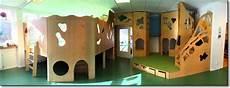 Tischlerei Hamburg Eimsbüttel - kindergarteneinrichtung bei der tischlerei holzwerkstatt