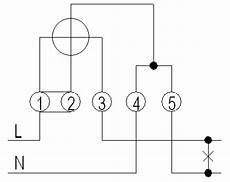 household energy meter