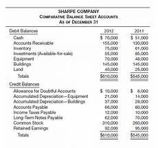 solved sharpe company comparative balance sheet accounts chegg com