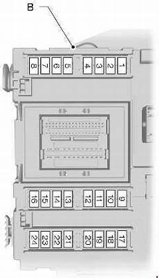 ford galaxy fuse box diagram 2006 2015 ford galaxy and s max fuse box diagram 187 fuse diagram