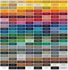 using the kwal paint color chart handy home design