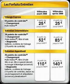 R 233 Vision Clio Ii Essence Occas Auto Titre