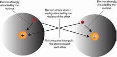 how hydrogen atoms share valence electrons to form