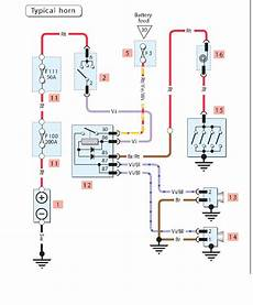 bmw e46 horn wiring diagram picture erage description of every single fuse relay in the bmw e39 page 2