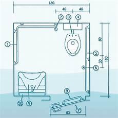 maniglie bagno disabili bagni per disabili a norma idea casa lugano