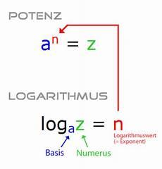 g23 logarithmus und logarithmengesetze matheretter