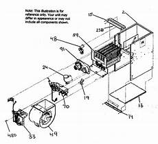 carrier furnace list of carrier furnace