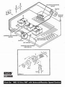 golf cart speed controller wiring diagram wiring 36 volt club car golf cart club car golf cart accessories
