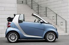 smart fortwo cabrio 2007 2015 used car review review