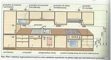 instalacja pod kuchenkę gazowo elektryczną 2 elektroda pl