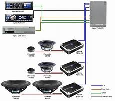 car sound system setup diagram in wall speakersin wall speakers car sounds car audio