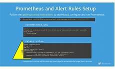 prometheus label rules understanding and extending prometheus alertmanager