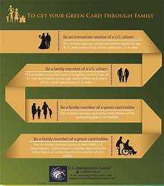to get your green card through family cards green card renewal immigration forms